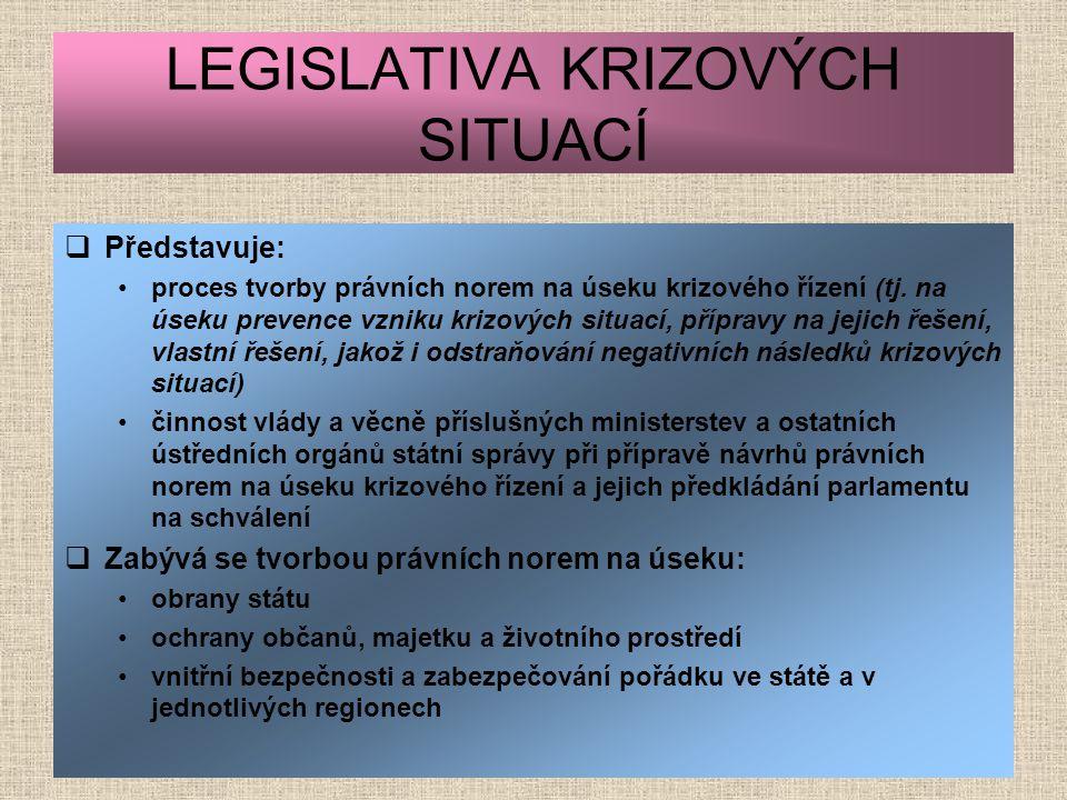 LEGISLATIVA KRIZOVÝCH SITUACÍ  Představuje: •proces tvorby právních norem na úseku krizového řízení (tj. na úseku prevence vzniku krizových situací,