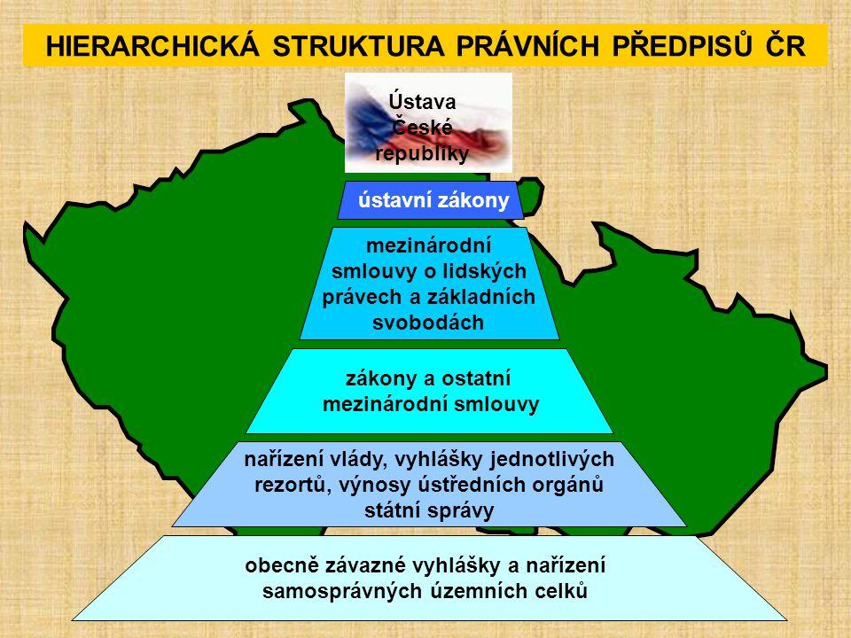 HIERARCHICKÁ STRUKTURA PRÁVNÍCH PŘEDPISŮ ČR obecně závazné vyhlášky a nařízení samosprávných územních celků nařízení vlády, vyhlášky jednotlivých rezo