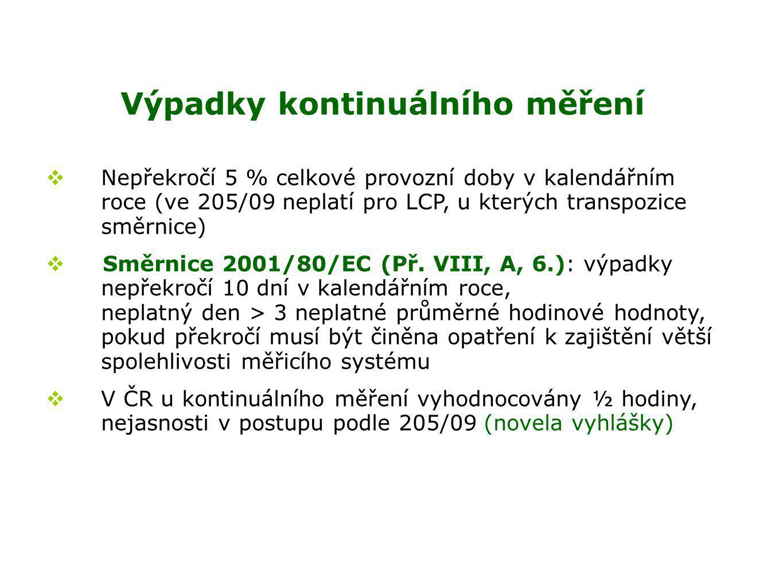 Výpadky kontinuálního měření  Nepřekročí 5 % celkové provozní doby v kalendářním roce (ve 205/09 neplatí pro LCP, u kterých transpozice směrnice)  Směrnice 2001/80/EC (Př.