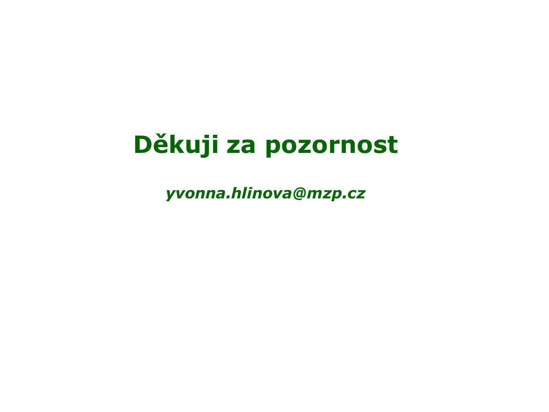 Děkuji za pozornost yvonna.hlinova@mzp.cz