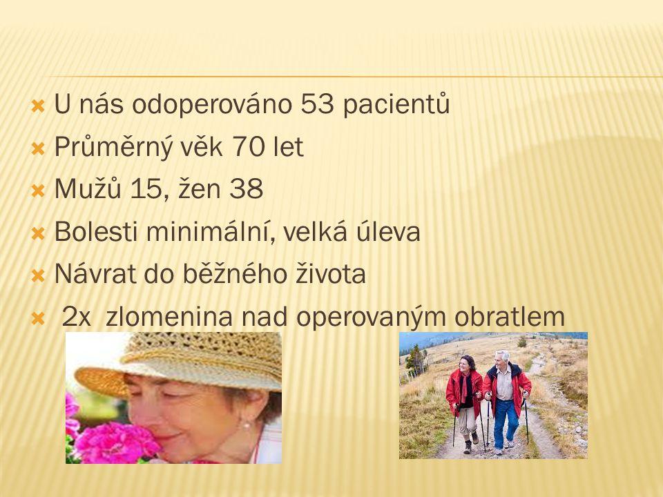  U nás odoperováno 53 pacientů  Průměrný věk 70 let  Mužů 15, žen 38  Bolesti minimální, velká úleva  Návrat do běžného života  2x zlomenina nad