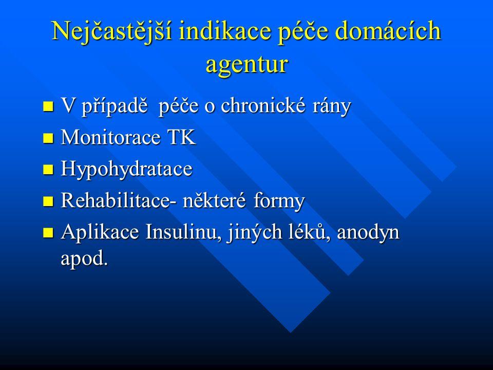 Nejčastější indikace péče domácích agentur  V případě péče o chronické rány  Monitorace TK  Hypohydratace  Rehabilitace- některé formy  Aplikace