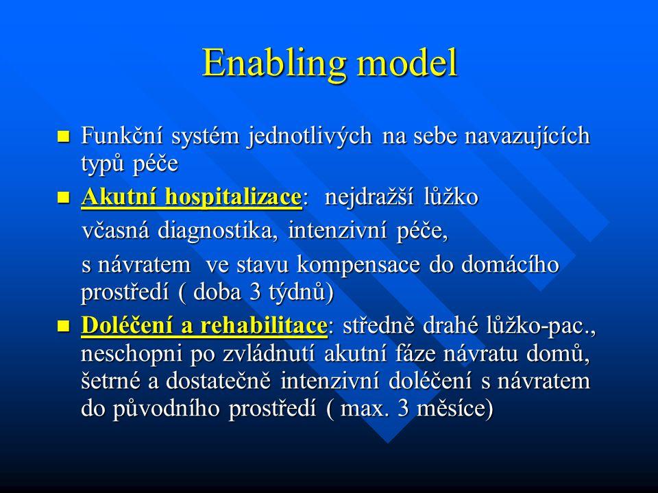 Enabling model  Funkční systém jednotlivých na sebe navazujících typů péče  Akutní hospitalizace: nejdražší lůžko včasná diagnostika, intenzivní péč