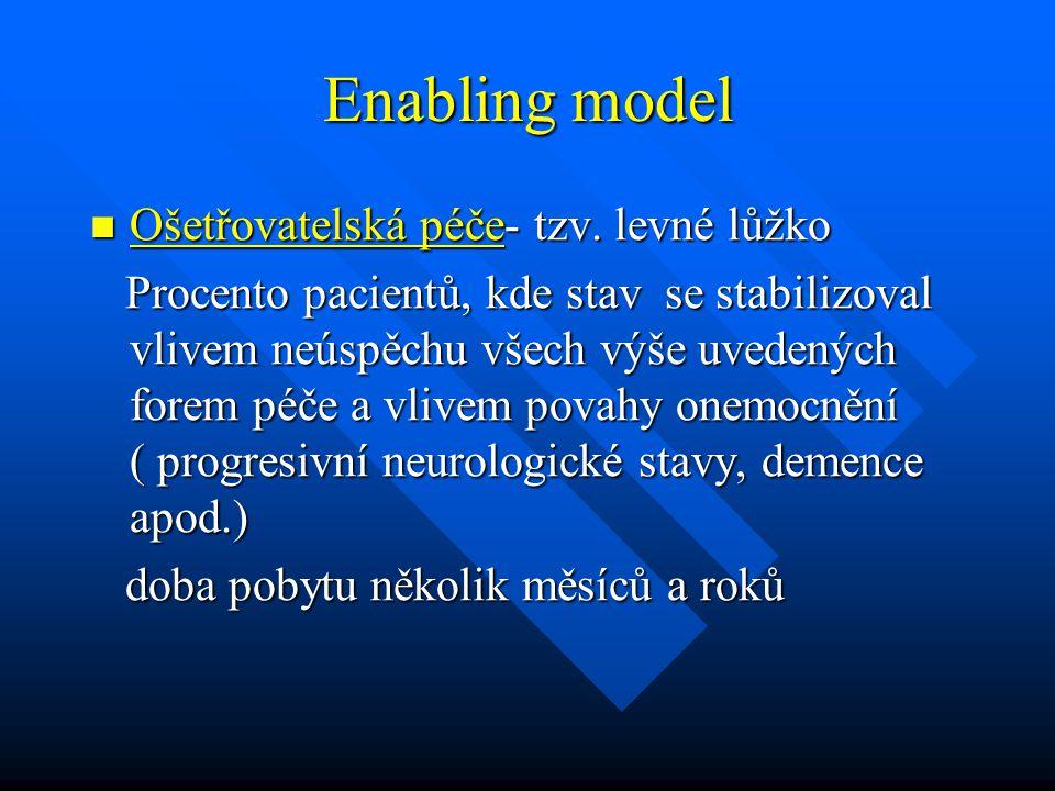 Enabling model  Ošetřovatelská péče- tzv. levné lůžko Procento pacientů, kde stav se stabilizoval vlivem neúspěchu všech výše uvedených forem péče a
