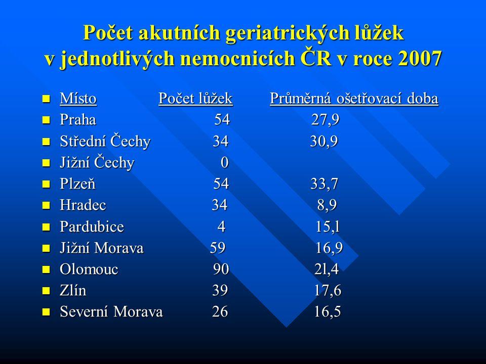 Počet akutních geriatrických lůžek v jednotlivých nemocnicích ČR v roce 2007  Místo Počet lůžek Průměrná ošetřovací doba  Praha 54 27,9  Střední Če