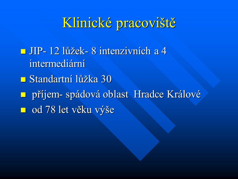 Klinické pracoviště  JIP- 12 lůžek- 8 intenzivních a 4 intermediární  Standartní lůžka 30  příjem- spádová oblast Hradce Králové  od 78 let věku v