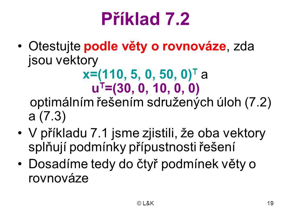 © L&K19 Příklad 7.2 •Otestujte podle věty o rovnováze, zda jsou vektory x=(110, 5, 0, 50, 0) T a u T =(30, 0, 10, 0, 0) optimálním řešením sdružených úloh (7.2) a (7.3) •V příkladu 7.1 jsme zjistili, že oba vektory splňují podmínky přípustnosti řešení •Dosadíme tedy do čtyř podmínek věty o rovnováze