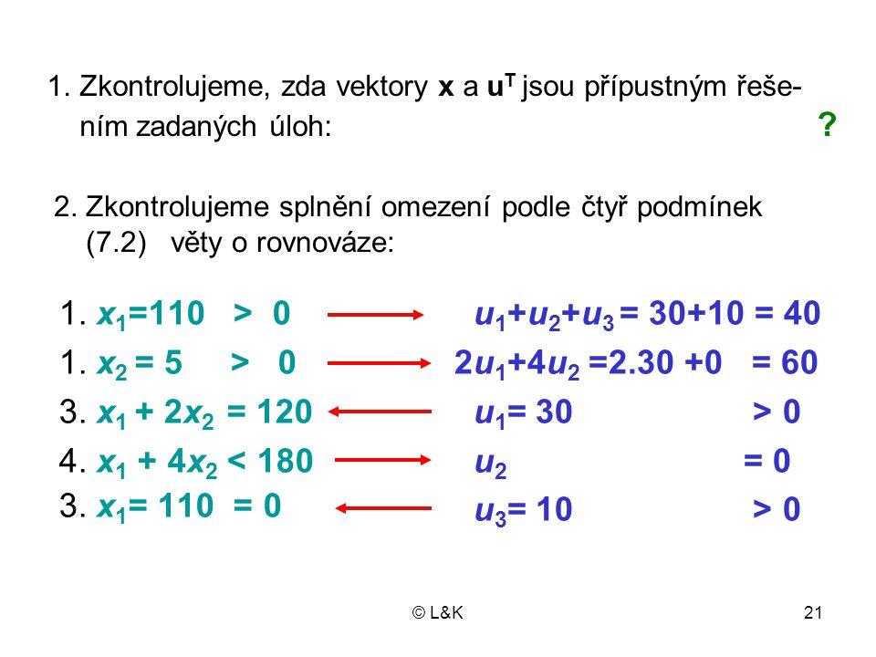 © L&K21 1.x 1 =110 > 0 1. x 2 = 5 > 0 3. x 1 + 2x 2 = 120 4.