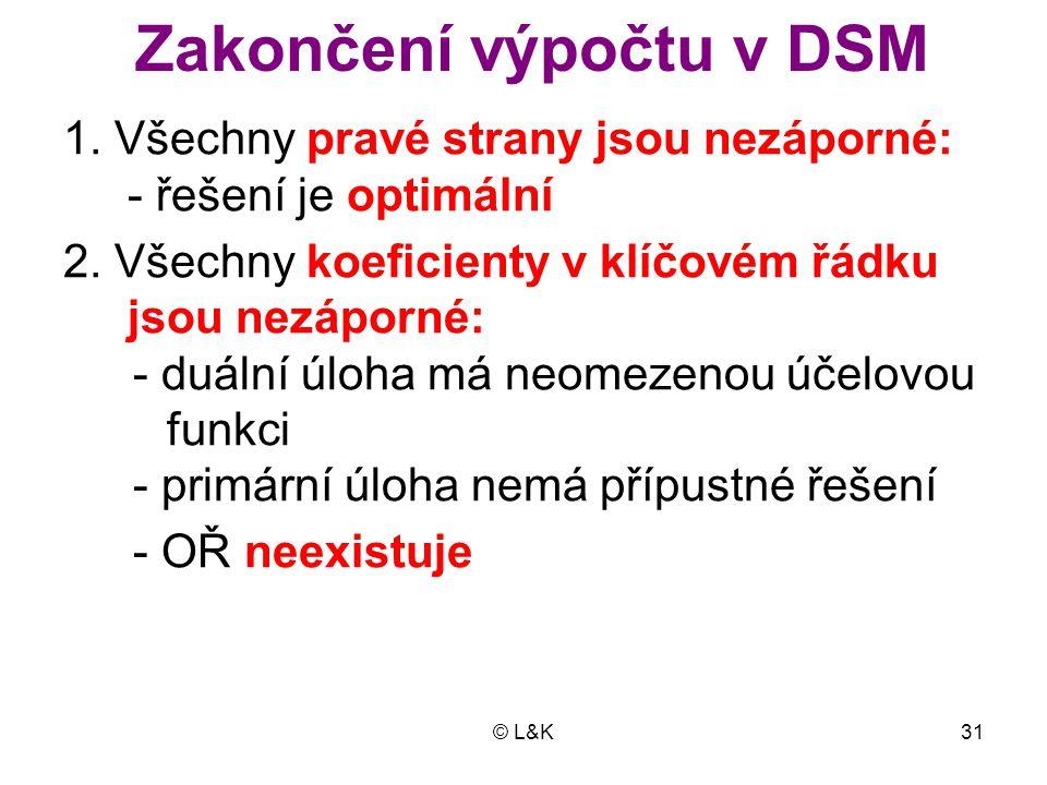 © L&K31 Zakončení výpočtu v DSM 1.Všechny pravé strany jsou nezáporné: - řešení je optimální 2.