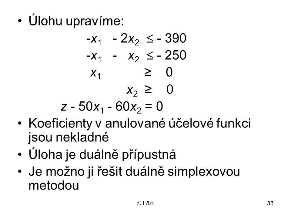 © L&K33 •Úlohu upravíme: -x 1 - 2x 2  - 390 -x 1 - x 2  - 250 x 1 ≥ 0 x 2 ≥ 0 z - 50x 1 - 60x 2 = 0 •Koeficienty v anulované účelové funkci jsou nekladné •Úloha je duálně přípustná •Je možno ji řešit duálně simplexovou metodou