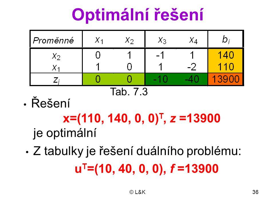 © L&K36 Optimální řešení Tab.