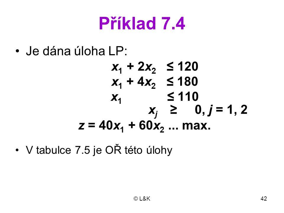 © L&K42 Příklad 7.4 •Je dána úloha LP: x 1 + 2x 2 ≤ 120 x 1 + 4x 2 ≤ 180 x 1 ≤ 110 x j ≥ 0, j = 1, 2 z = 40x 1 + 60x 2...