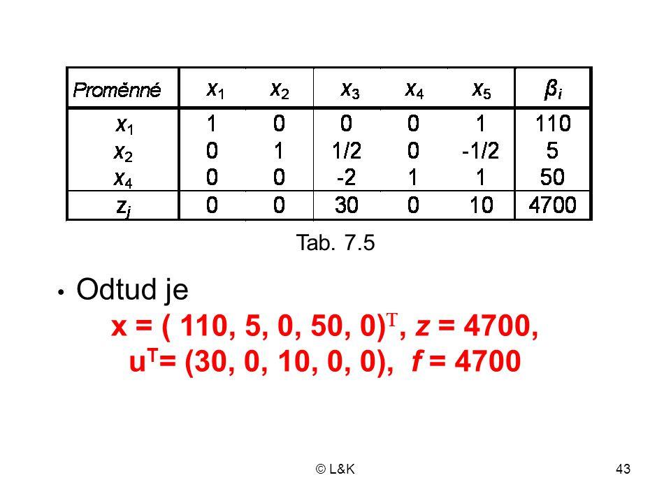 © L&K43 Tab. 7.5 • Odtud je x = ( 110, 5, 0, 50, 0) , z = 4700, u T = (30, 0, 10, 0, 0), f = 4700