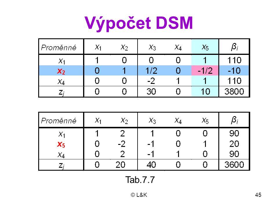 © L&K45 Výpočet DSM Tab.7.7