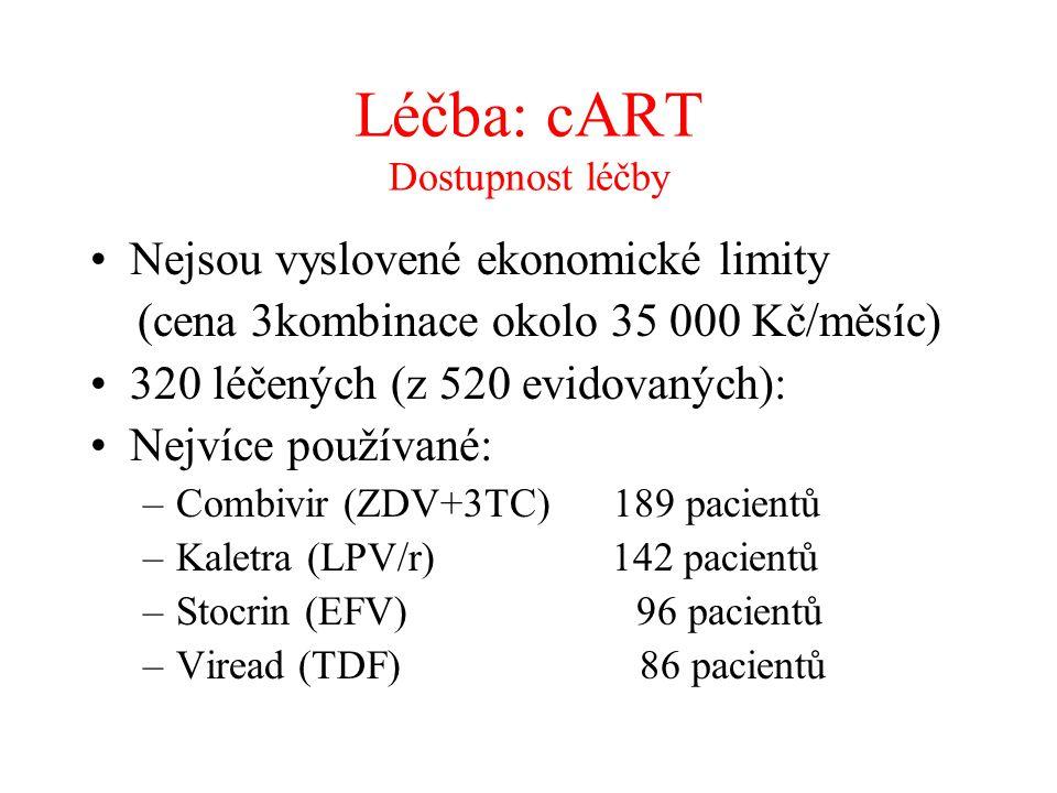Léčba: cART Dostupnost léčby •Nejsou vyslovené ekonomické limity (cena 3kombinace okolo 35 000 Kč/měsíc) •320 léčených (z 520 evidovaných): •Nejvíce p