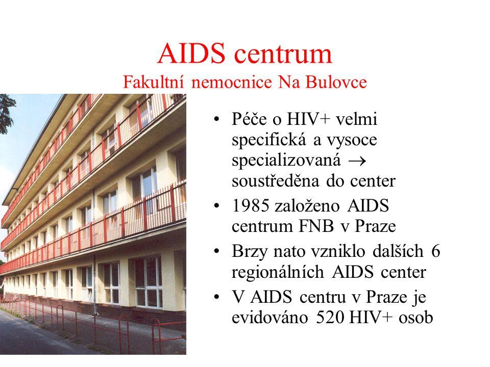 Úkoly AIDS centra FNB •Léčebně preventivní péče o HIV+ •Podíl na sociálních programech •Spolupráce na preventivních programech •Školení lékařů a sester •Metodické vedení ostatních AIDS center •Vědecko-výzkumné aktivity