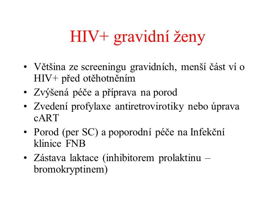 HIV+ gravidní ženy •Většina ze screeningu gravidních, menší část ví o HIV+ před otěhotněním •Zvýšená péče a příprava na porod •Zvedení profylaxe antir