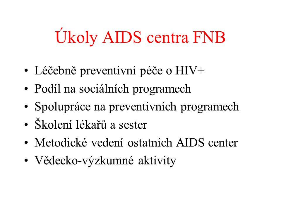 Úkoly AIDS centra FNB •Léčebně preventivní péče o HIV+ •Podíl na sociálních programech •Spolupráce na preventivních programech •Školení lékařů a seste
