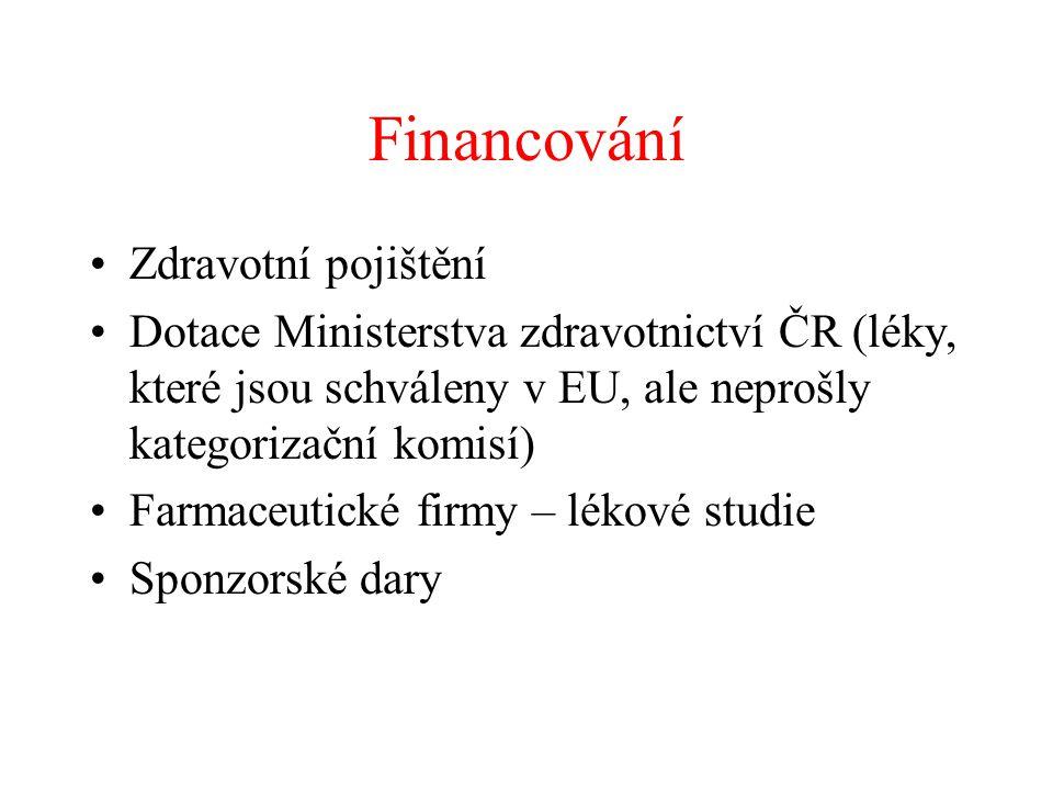 Financování •Zdravotní pojištění •Dotace Ministerstva zdravotnictví ČR (léky, které jsou schváleny v EU, ale neprošly kategorizační komisí) •Farmaceut
