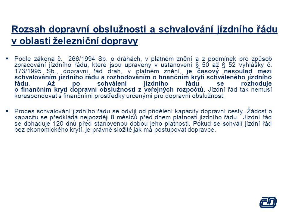 Rozsah dopravní obslužnosti a schvalování jízdního řádu v oblasti železniční dopravy  Podle zákona č.