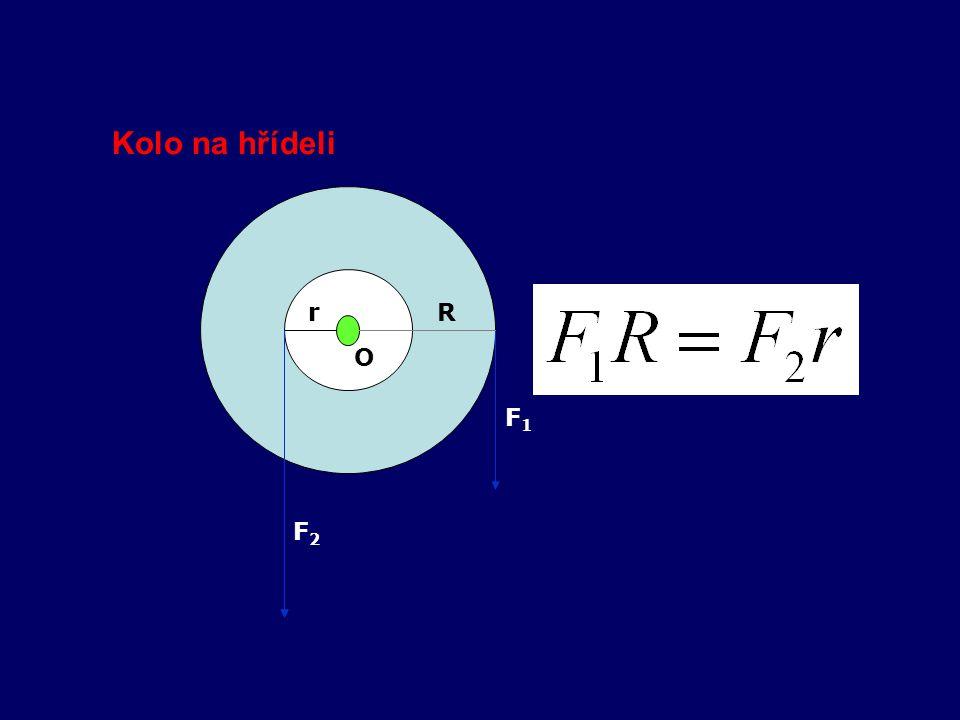 Kladka pevná a volná F1F1 F2F2 O F2F2 O F1F1 Kombinací volné a pevné kladky vzniká kladkostroj