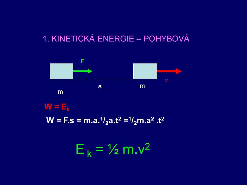 2. MECHANICKÁ ENERGIE 1.KINETICKÁ ENERGIE – POHYBOVÁ m v 2. POTENCIÁLNÍ ENERGIE - POLOHOVÁ m h