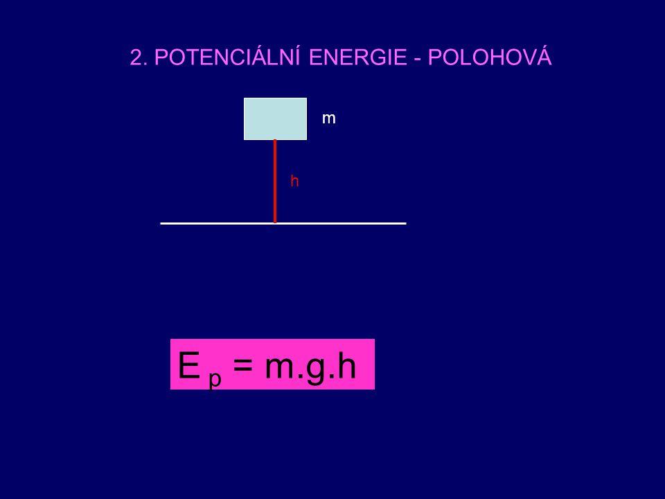 Celková kinetická energie soustavy n hmotných bodů E k = 1 / 2 m 1 v 1 2 + 1 / 2 m 2 v 2 2 + …….. 1 / 2 m n v n 2 Je dána součtem kinetických energií