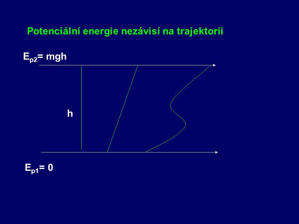2. POTENCIÁLNÍ ENERGIE - POLOHOVÁ m h E p = m.g.h