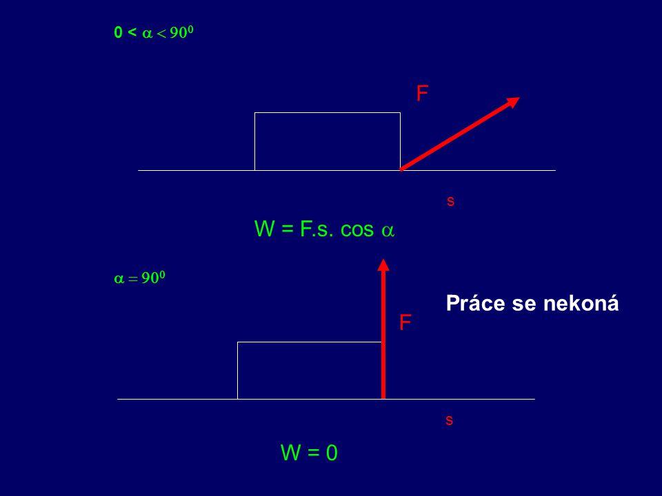 F F s W = F.s. cos  W = 0 s 0 <     Práce se nekoná