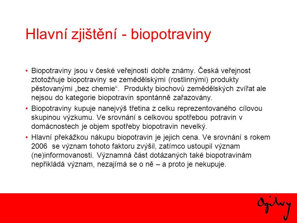 Srovnání s výzkumem konaným roku 2006 (GfK pro Ministerstvo zemědělství ČR) naznačuje změnu struktury spotřeby biopotravin – zvyšuje se podíl výrobků s nižším stupněm zpracování.