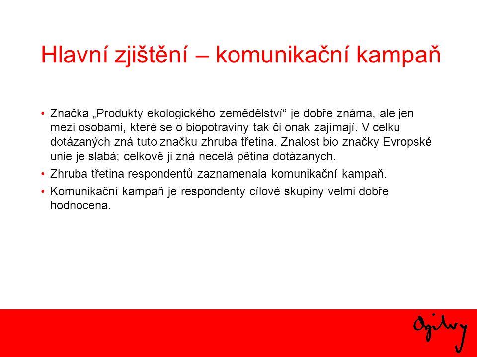 Biopotraviny – znalost a porozumění •Existence biopotravin je české veřejnosti dobře známa.