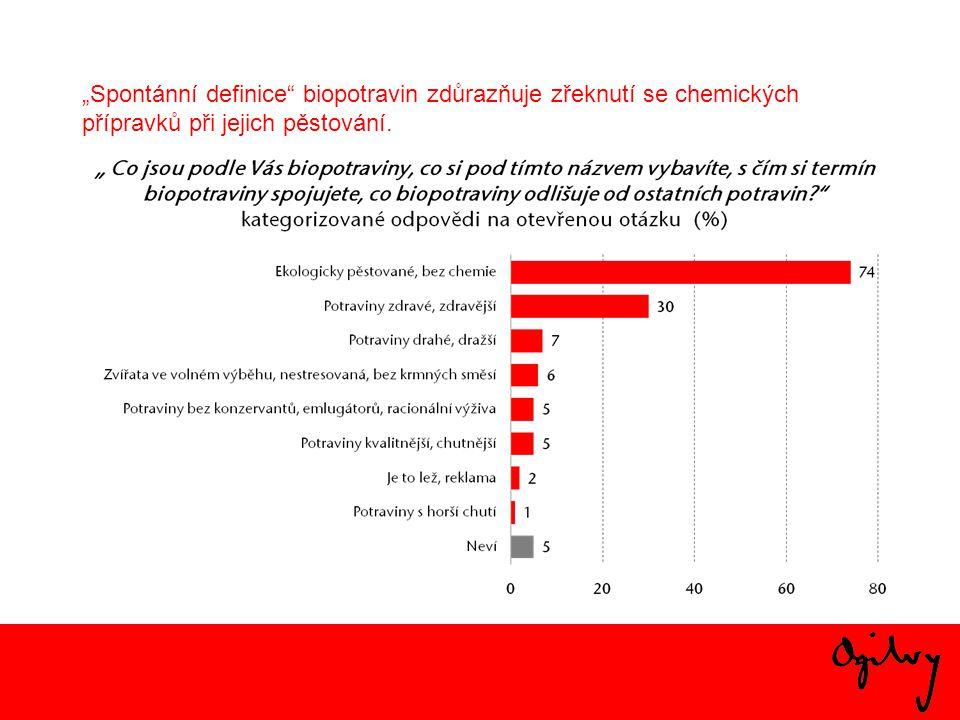 Biopotraviny jsou v ČR všeobecně známy. Ne, nevím o nich – 8 %