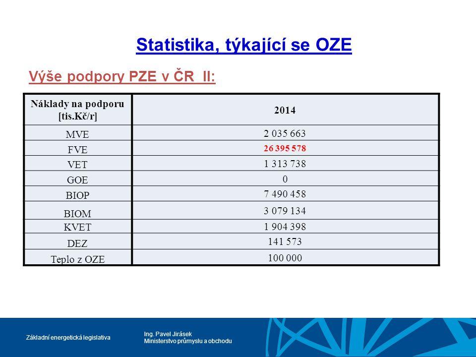 Ing. Pavel Jirásek Ministerstvo průmyslu a obchodu Základní energetická legislativa Statistika, týkající se OZE Výše podpory PZE v ČR II: Náklady na p