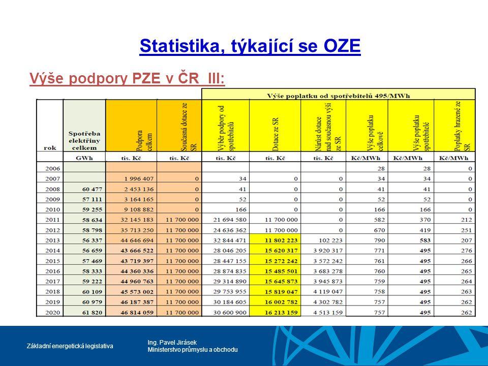 Ing. Pavel Jirásek Ministerstvo průmyslu a obchodu Základní energetická legislativa Statistika, týkající se OZE Výše podpory PZE v ČR III: