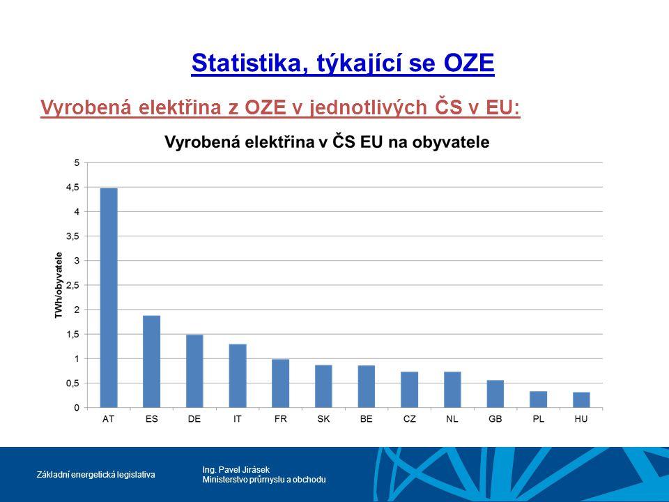 Ing. Pavel Jirásek Ministerstvo průmyslu a obchodu Základní energetická legislativa Statistika, týkající se OZE Vyrobená elektřina z OZE v jednotlivýc