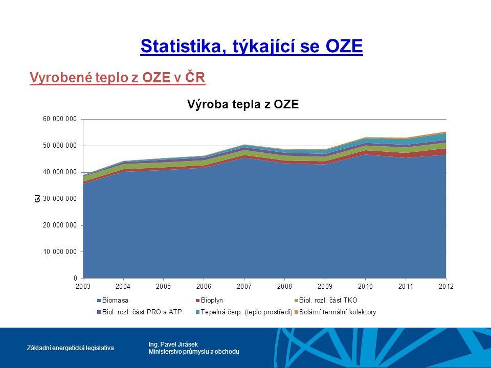 Ing. Pavel Jirásek Ministerstvo průmyslu a obchodu Základní energetická legislativa Statistika, týkající se OZE Vyrobené teplo z OZE v ČR