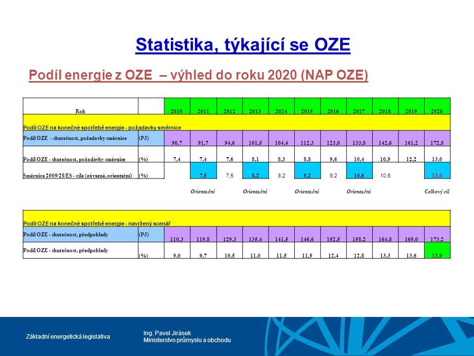 Ing. Pavel Jirásek Ministerstvo průmyslu a obchodu Základní energetická legislativa Statistika, týkající se OZE Podíl energie z OZE – výhled do roku 2