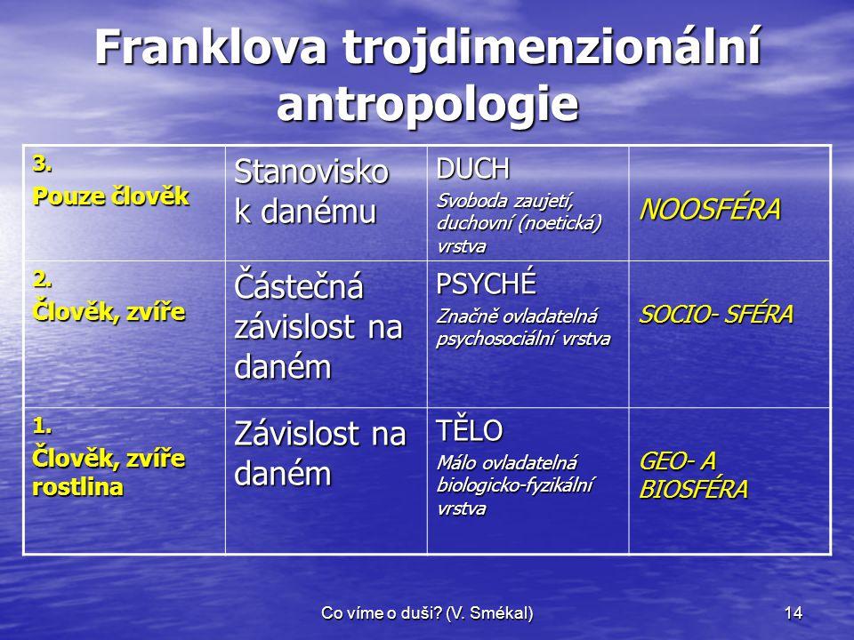 Co víme o duši? (V. Smékal)14 Franklova trojdimenzionální antropologie 3. Pouze člověk Stanovisko k danému DUCH Svoboda zaujetí, duchovní (noetická) v