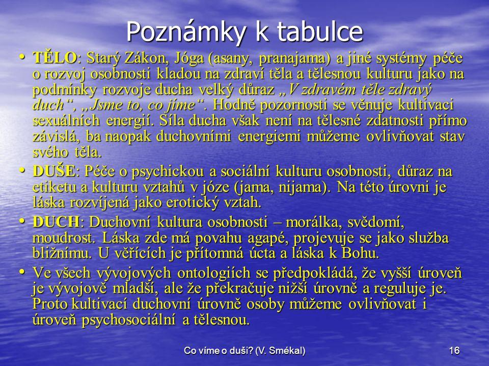 Co víme o duši? (V. Smékal)16 Poznámky k tabulce • TĚLO: Starý Zákon, Jóga (asany, pranajama) a jiné systémy péče o rozvoj osobnosti kladou na zdraví