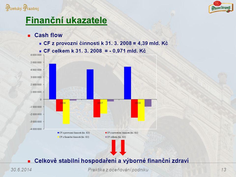 30.6.2014Praktika z oceňování podniku13 Finanční ukazatele  Cash flow  CF z provozní činnosti k 31. 3. 2008 = 4,39 mld. Kč  CF celkem k 31. 3. 2008
