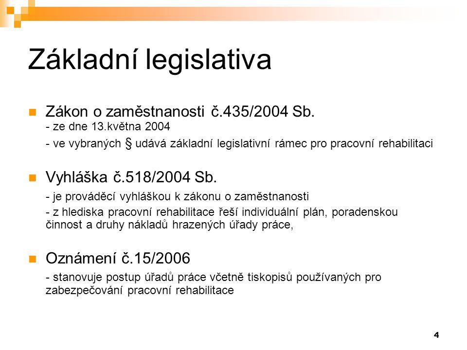 4 Základní legislativa  Zákon o zaměstnanosti č.435/2004 Sb. - ze dne 13.května 2004 - ve vybraných § udává základní legislativní rámec pro pracovní