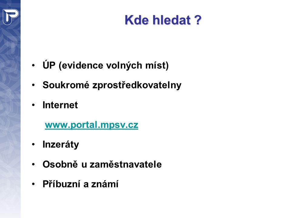 Kde hledat ? •ÚP (evidence volných míst) •Soukromé zprostředkovatelny •Internet www.portal.mpsv.cz •Inzeráty •Osobně u zaměstnavatele •Příbuzní a znám