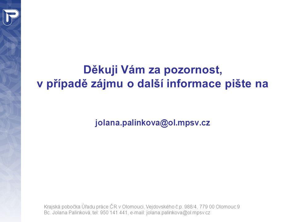 Děkuji Vám za pozornost, v případě zájmu o další informace pište na jolana.palinkova@ol.mpsv.cz Krajská pobočka Úřadu práce ČR v Olomouci, Vejdovského č.p.