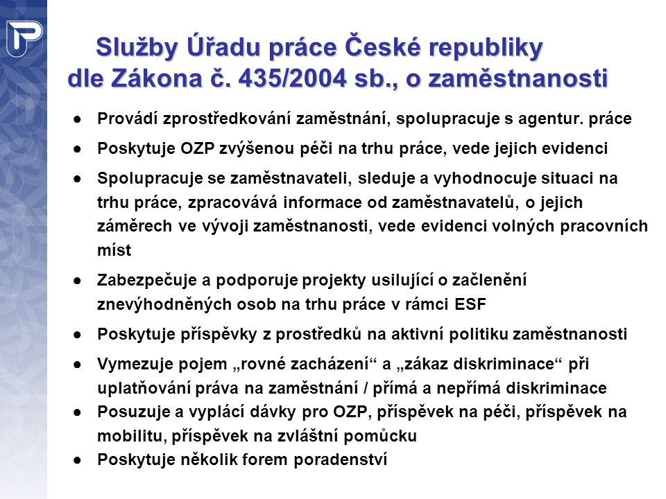 Služby Úřadu práce České republiky dle Zákona č. 435/2004 sb., o zaměstnanosti ●Provádí zprostředkování zaměstnání, spolupracuje s agentur. práce ●Pos