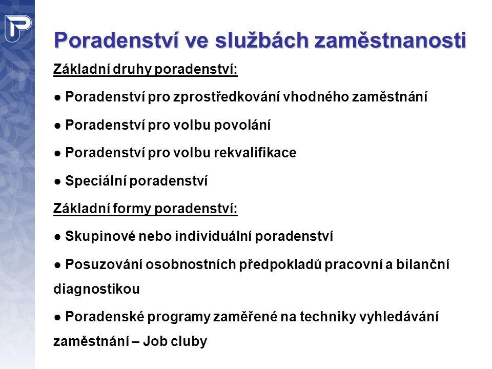 Poradenství ve službách zaměstnanosti Základní druhy poradenství: ● Poradenství pro zprostředkování vhodného zaměstnání ● Poradenství pro volbu povolá