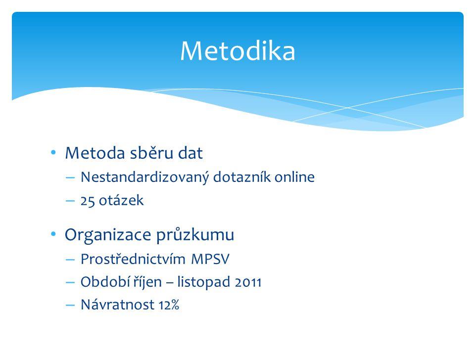 • Metoda sběru dat – Nestandardizovaný dotazník online – 25 otázek • Organizace průzkumu – Prostřednictvím MPSV – Období říjen – listopad 2011 – Návra