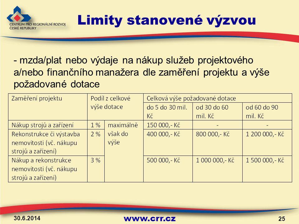 www.crr.cz Limity stanovené výzvou - mzda/plat nebo výdaje na nákup služeb projektového a/nebo finančního manažera dle zaměření projektu a výše požado