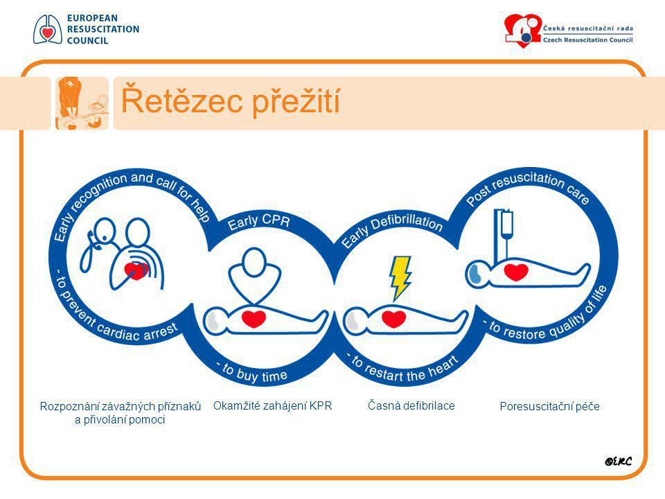 Řetězec přežití Rozpoznání závažných příznaků a přivolání pomoci Okamžité zahájení KPRČasná defibrilace Poresuscitační péče