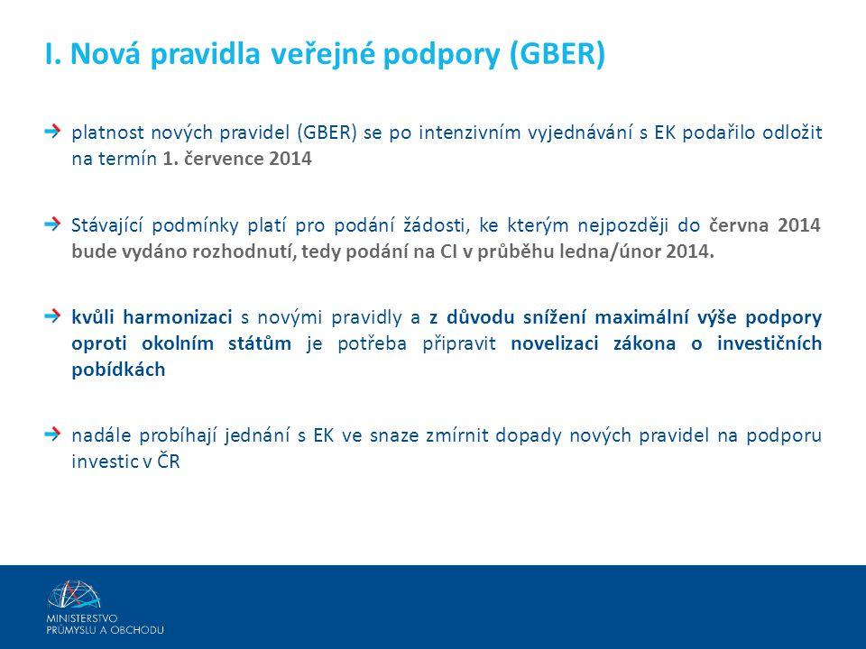 platnost nových pravidel (GBER) se po intenzivním vyjednávání s EK podařilo odložit na termín 1. července 2014 Stávající podmínky platí pro podání žád