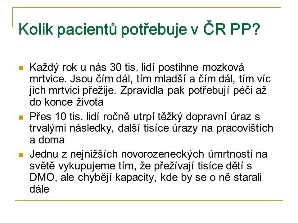 Kolik pacientů potřebuje v ČR PP?  Každý rok u nás 30 tis. lidí postihne mozková mrtvice. Jsou čím dál, tím mladší a čím dál, tím víc jich mrtvici př